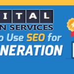 Ways to Use SEO for Lead Generation [Infographic]
